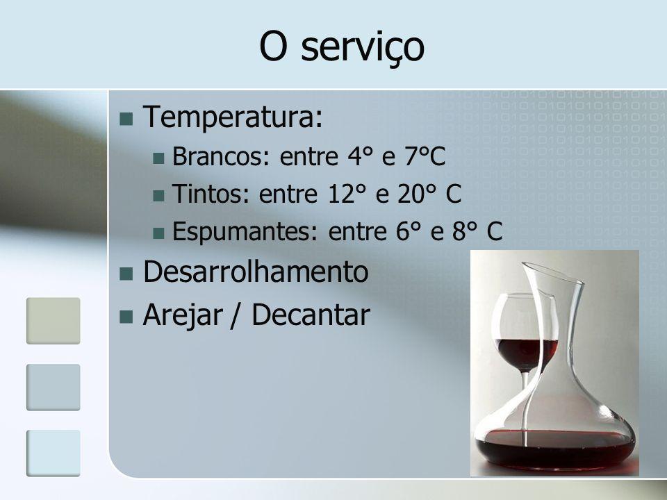 O serviço Temperatura: Desarrolhamento Arejar / Decantar