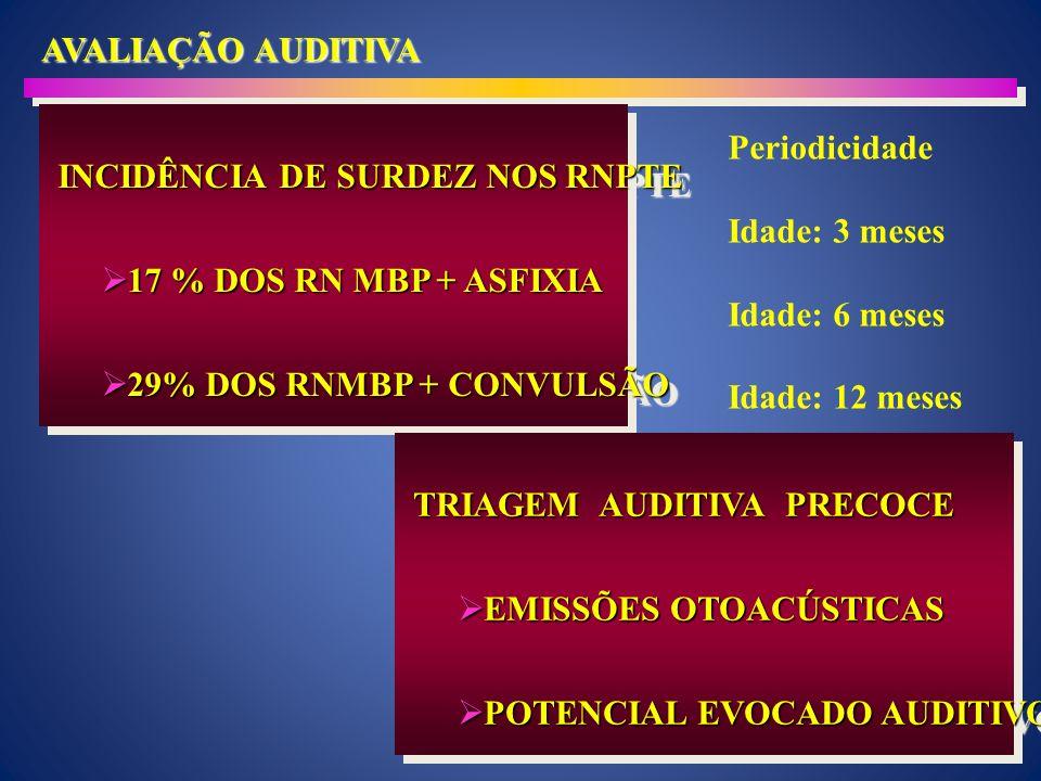 AVALIAÇÃO AUDITIVA INCIDÊNCIA DE SURDEZ NOS RNPTE. 17 % DOS RN MBP + ASFIXIA. 29% DOS RNMBP + CONVULSÃO.