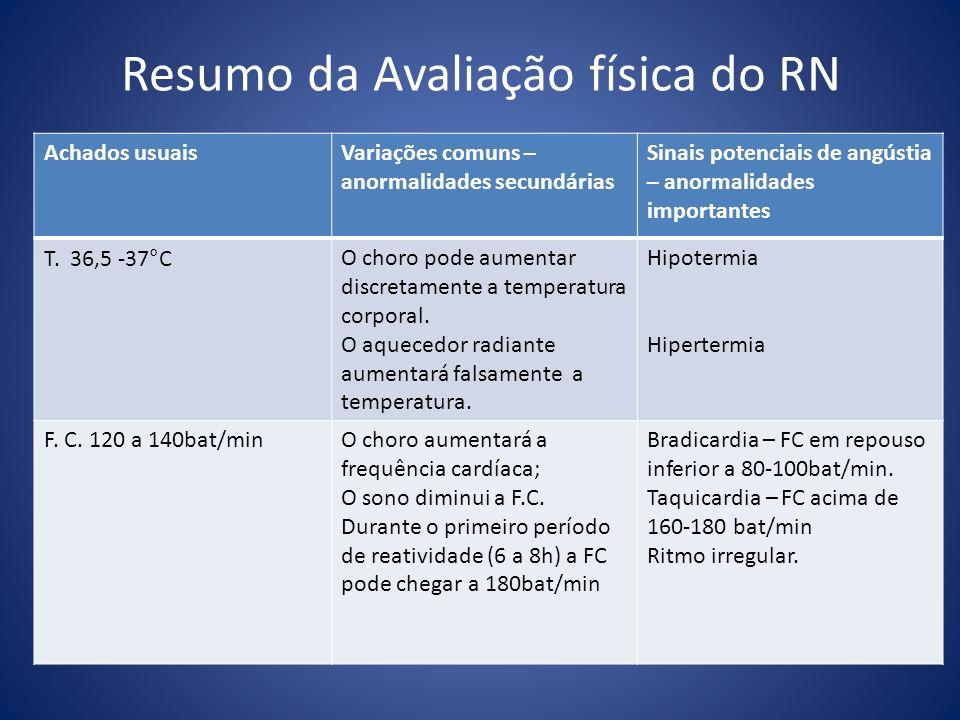 Resumo da Avaliação física do RN