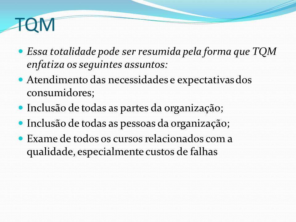 TQM Essa totalidade pode ser resumida pela forma que TQM enfatiza os seguintes assuntos: