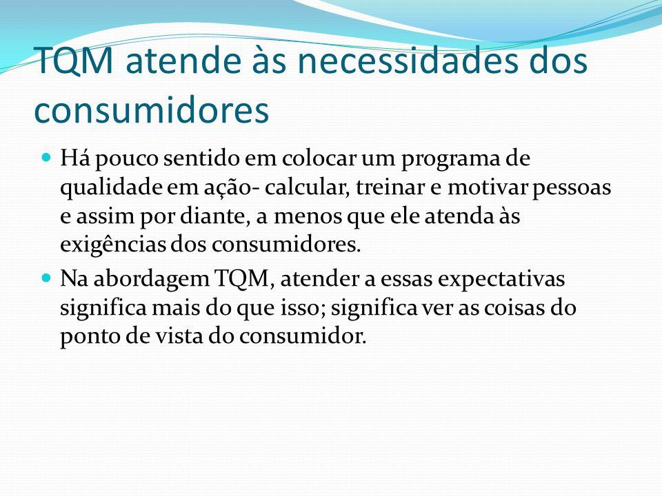 TQM atende às necessidades dos consumidores