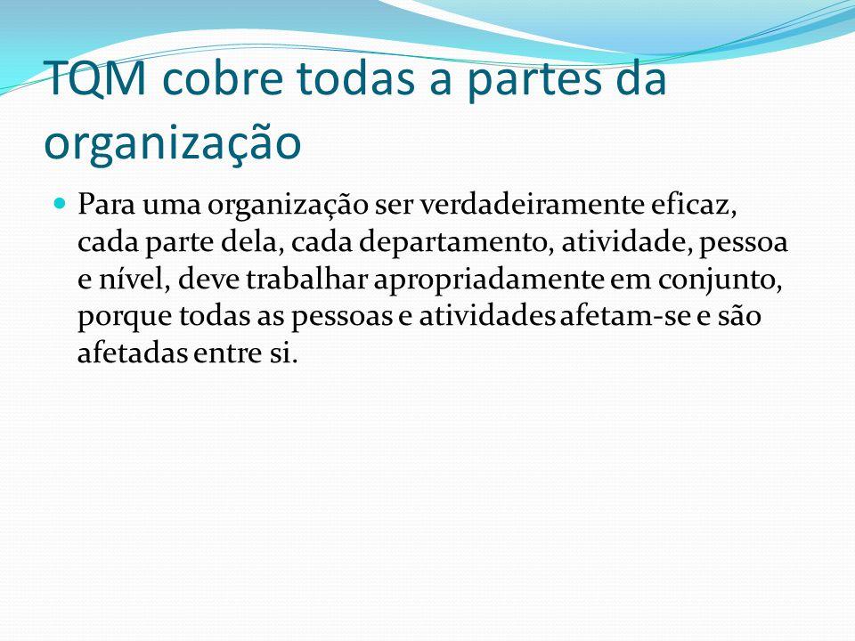 TQM cobre todas a partes da organização