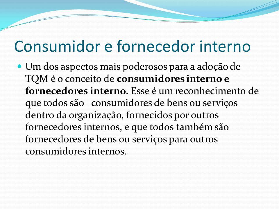 Consumidor e fornecedor interno