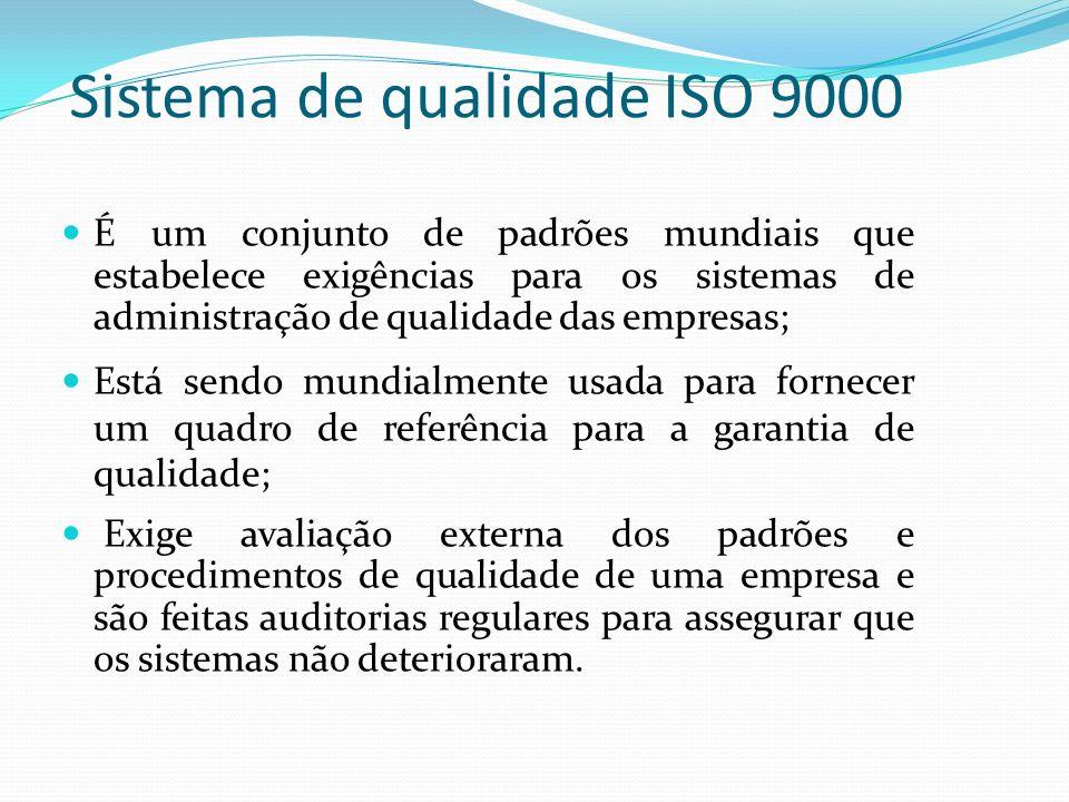 Sistema de qualidade ISO 9000
