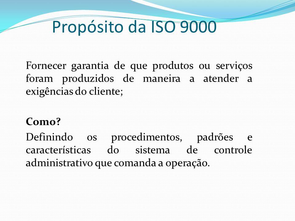Propósito da ISO 9000