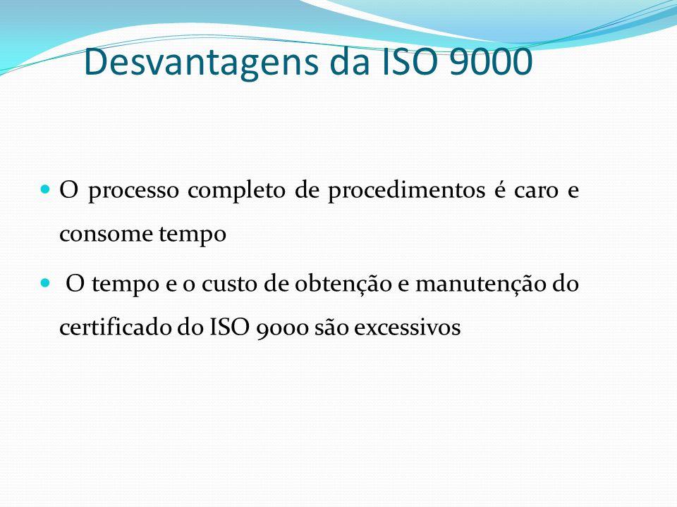 Desvantagens da ISO 9000 O processo completo de procedimentos é caro e consome tempo.