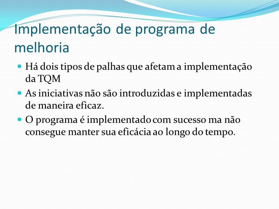 Implementação de programa de melhoria