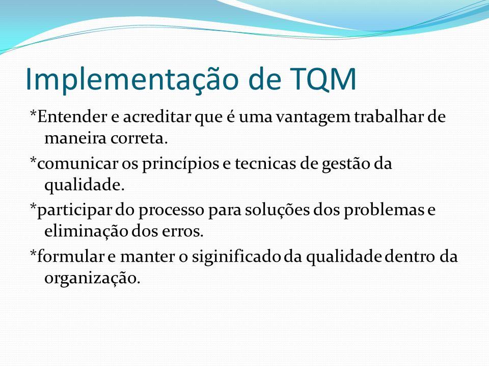 Implementação de TQM