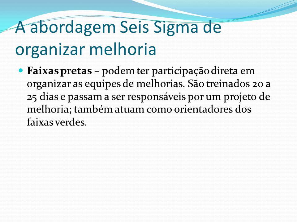 A abordagem Seis Sigma de organizar melhoria
