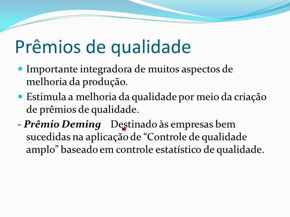 Prêmios de qualidade Importante integradora de muitos aspectos de melhoria da produção.