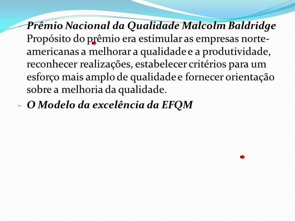 Prêmio Nacional da Qualidade Malcolm Baldridge Propósito do prêmio era estimular as empresas norte-americanas a melhorar a qualidade e a produtividade, reconhecer realizações, estabelecer critérios para um esforço mais amplo de qualidade e fornecer orientação sobre a melhoria da qualidade.