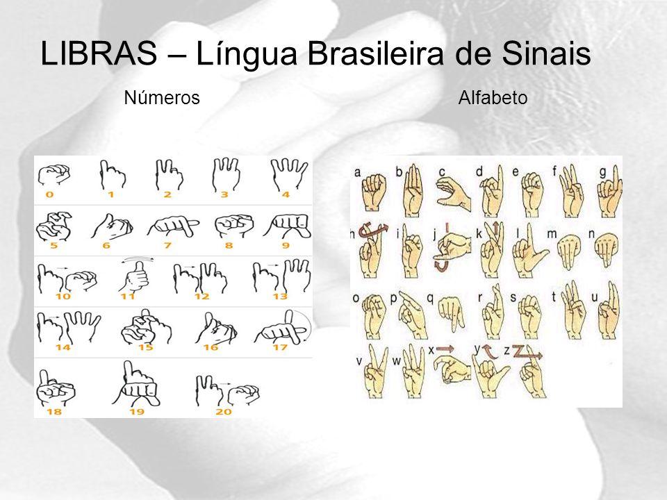LIBRAS – Língua Brasileira de Sinais Números Alfabeto