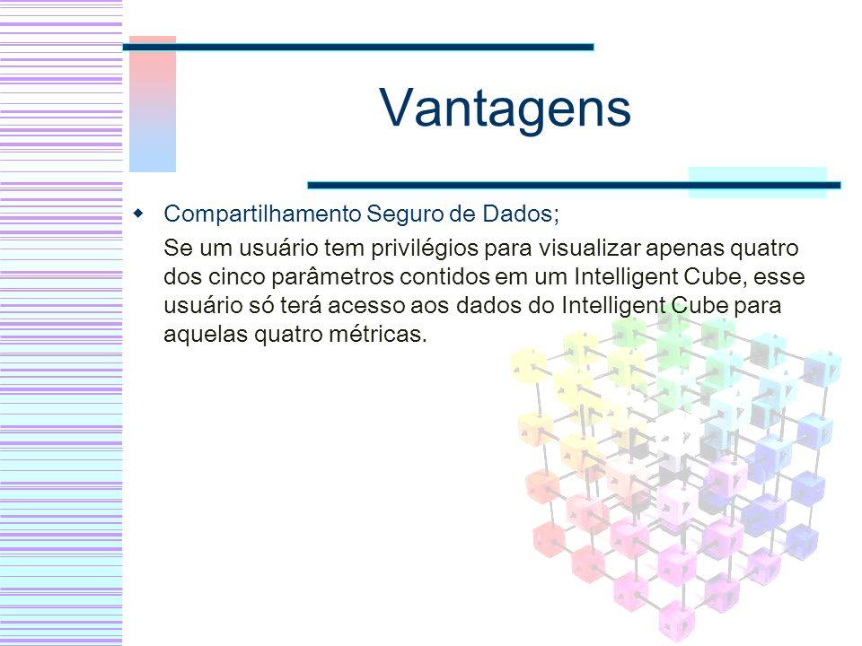 Vantagens Compartilhamento Seguro de Dados;