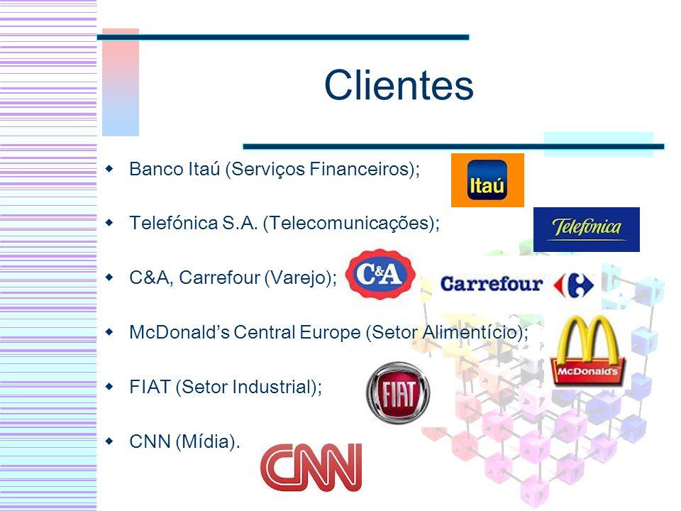 Clientes Banco Itaú (Serviços Financeiros);
