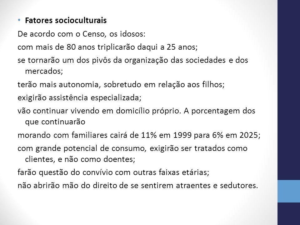 Fatores socioculturais