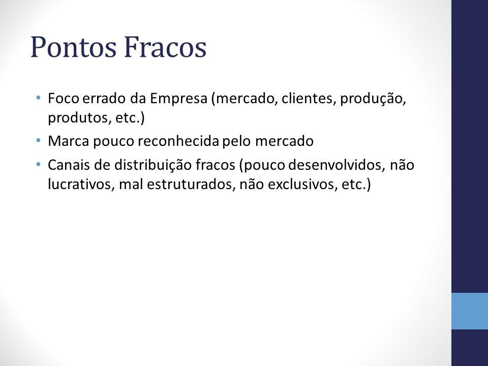 Pontos Fracos Foco errado da Empresa (mercado, clientes, produção, produtos, etc.) Marca pouco reconhecida pelo mercado.
