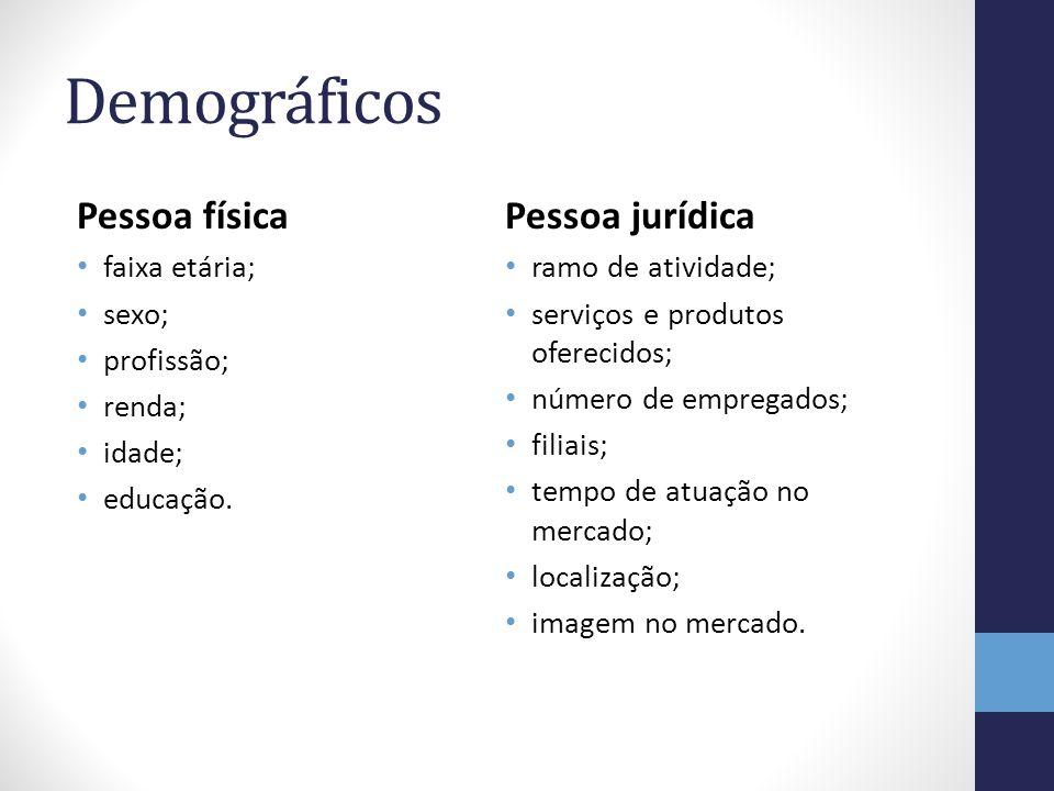 Demográficos Pessoa física Pessoa jurídica faixa etária;