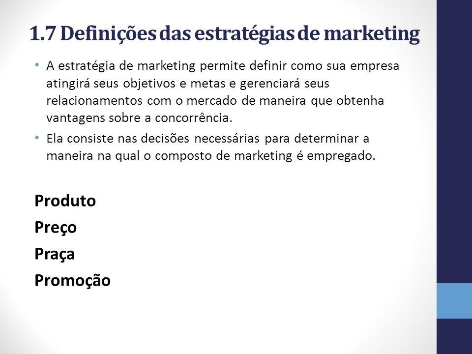 1.7 Definições das estratégias de marketing