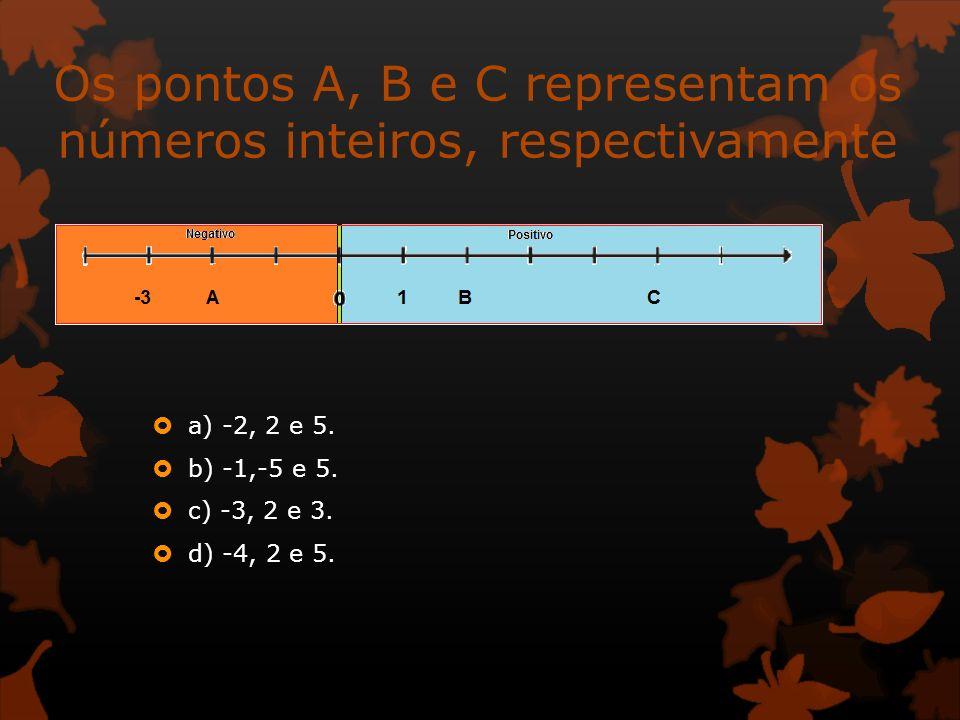 Os pontos A, B e C representam os números inteiros, respectivamente