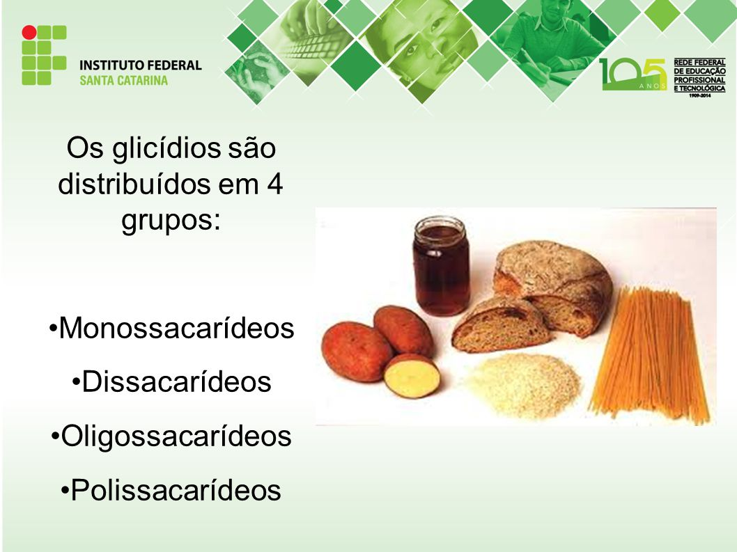Os glicídios são distribuídos em 4 grupos: