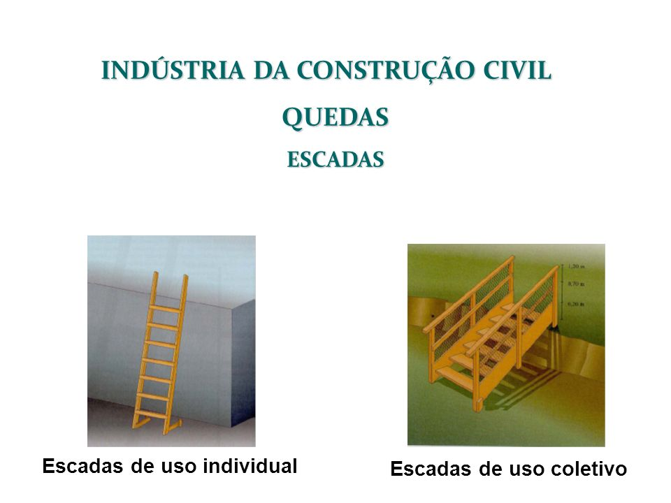 INDÚSTRIA DA CONSTRUÇÃO CIVIL Escadas de uso individual