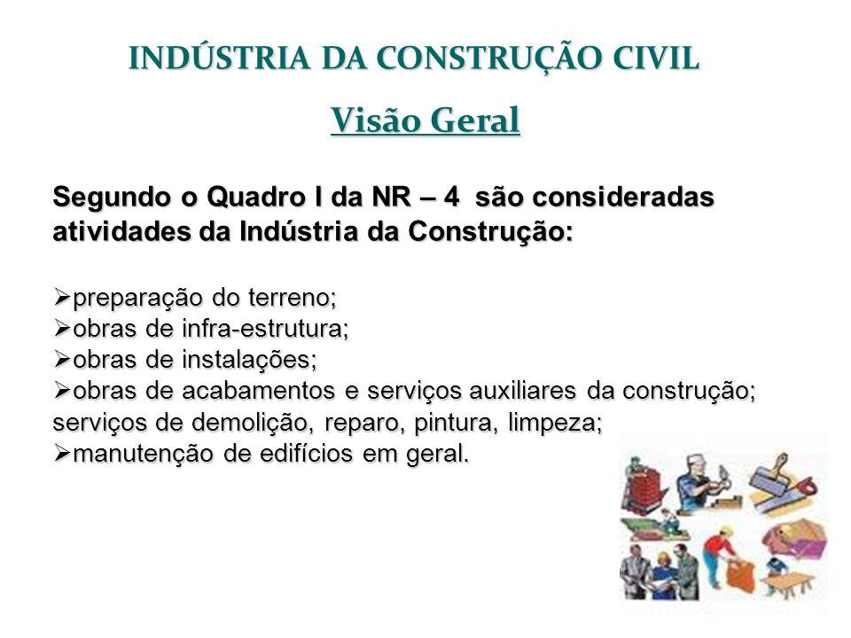 INDÚSTRIA DA CONSTRUÇÃO CIVIL