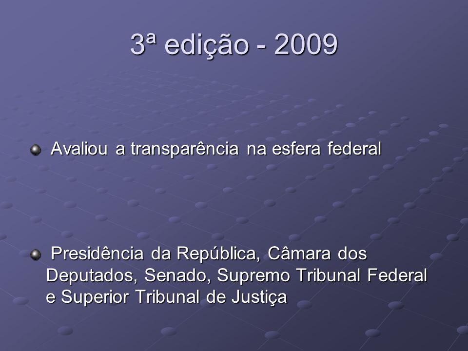3ª edição - 2009 Avaliou a transparência na esfera federal