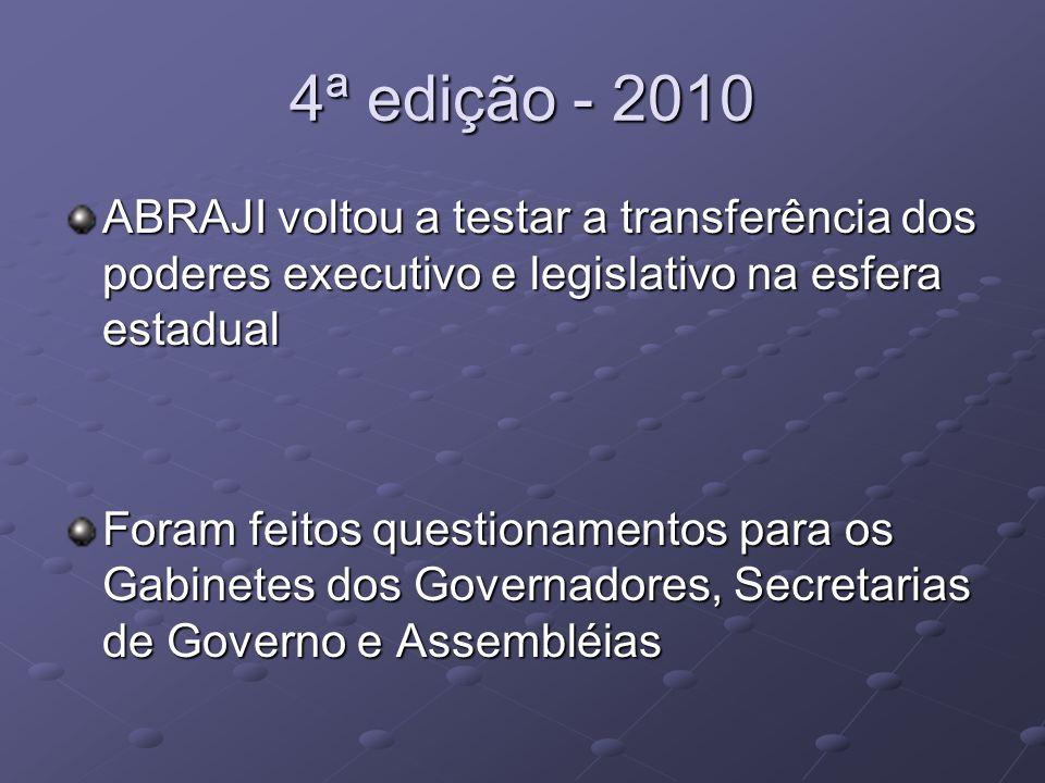 4ª edição - 2010 ABRAJI voltou a testar a transferência dos poderes executivo e legislativo na esfera estadual.