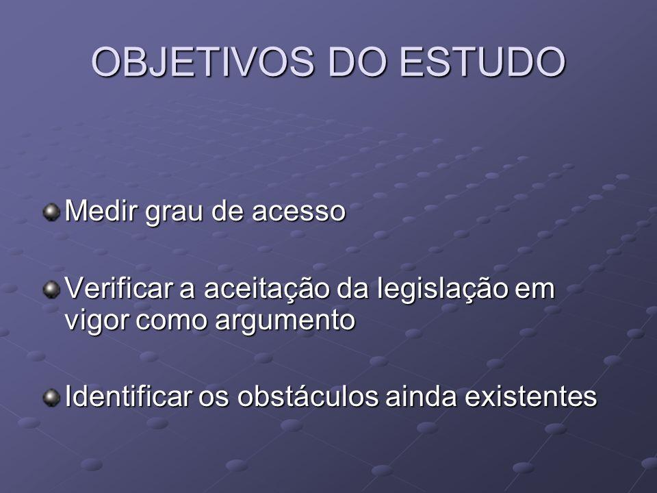 OBJETIVOS DO ESTUDO Medir grau de acesso