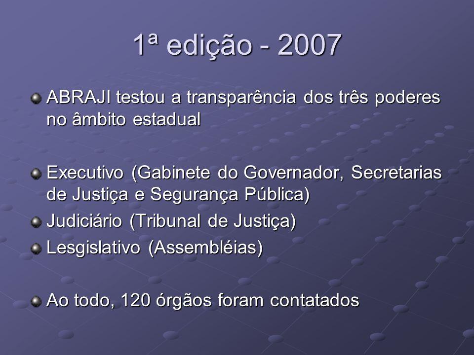 1ª edição - 2007 ABRAJI testou a transparência dos três poderes no âmbito estadual.