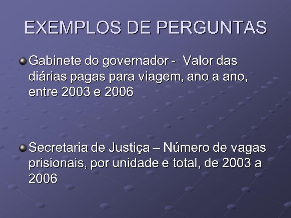 EXEMPLOS DE PERGUNTAS Gabinete do governador - Valor das diárias pagas para viagem, ano a ano, entre 2003 e 2006.