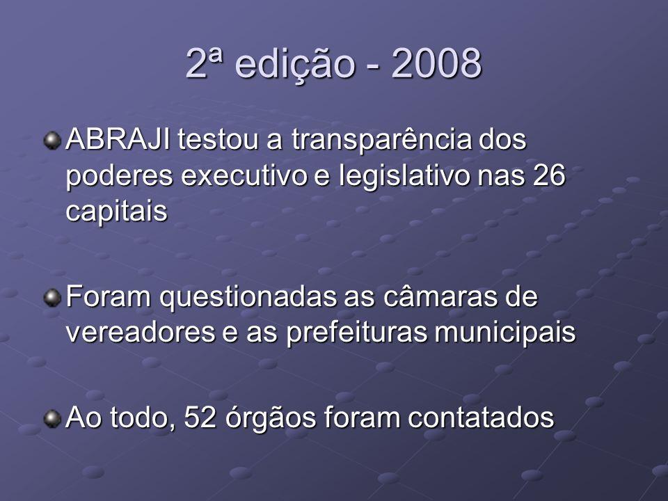 2ª edição - 2008 ABRAJI testou a transparência dos poderes executivo e legislativo nas 26 capitais.