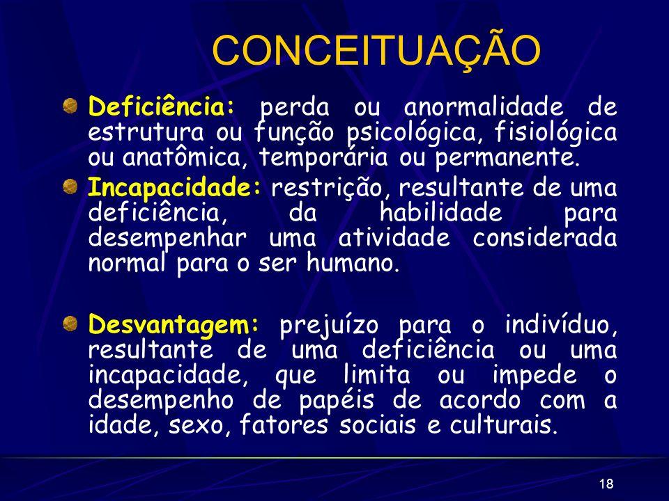 CONCEITUAÇÃO Deficiência: perda ou anormalidade de estrutura ou função psicológica, fisiológica ou anatômica, temporária ou permanente.