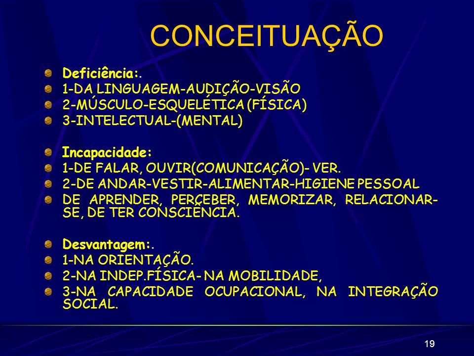 CONCEITUAÇÃO Deficiência:. 1-DA LINGUAGEM-AUDIÇÃO-VISÃO