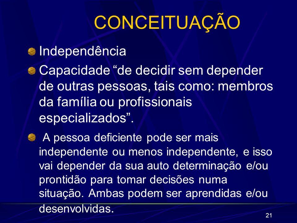 CONCEITUAÇÃO Independência