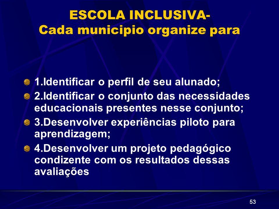 ESCOLA INCLUSIVA- Cada municipio organize para