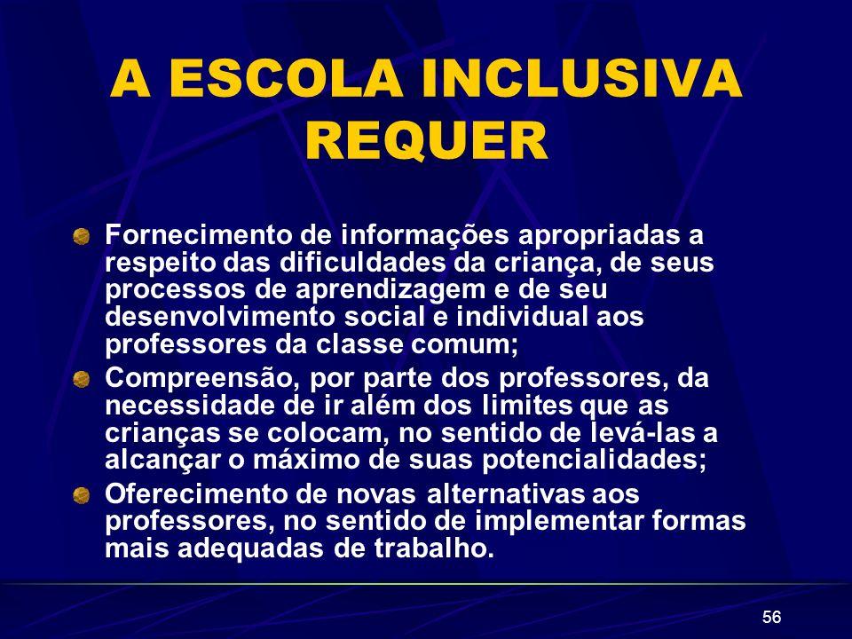 A ESCOLA INCLUSIVA REQUER