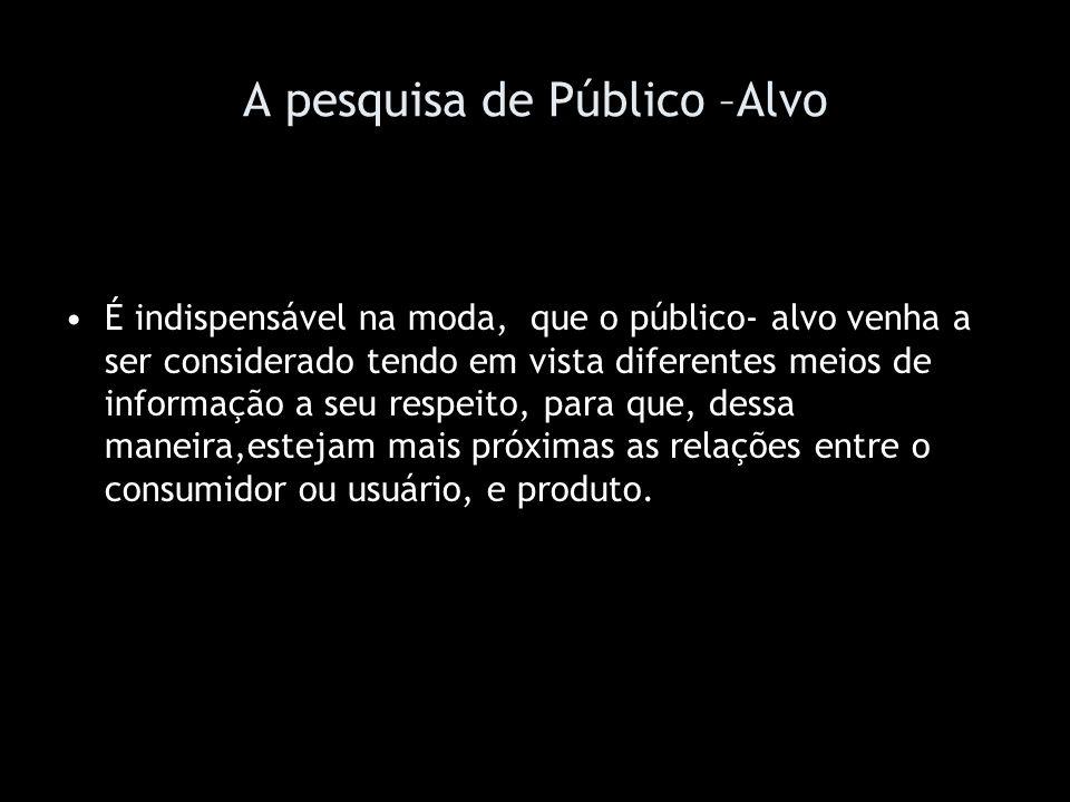 A pesquisa de Público –Alvo