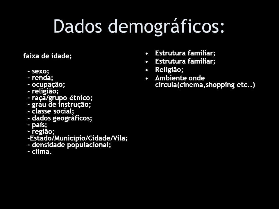 Dados demográficos: Estrutura familiar;