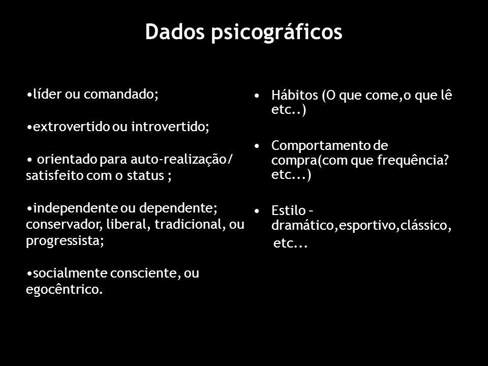 Dados psicográficos líder ou comandado;
