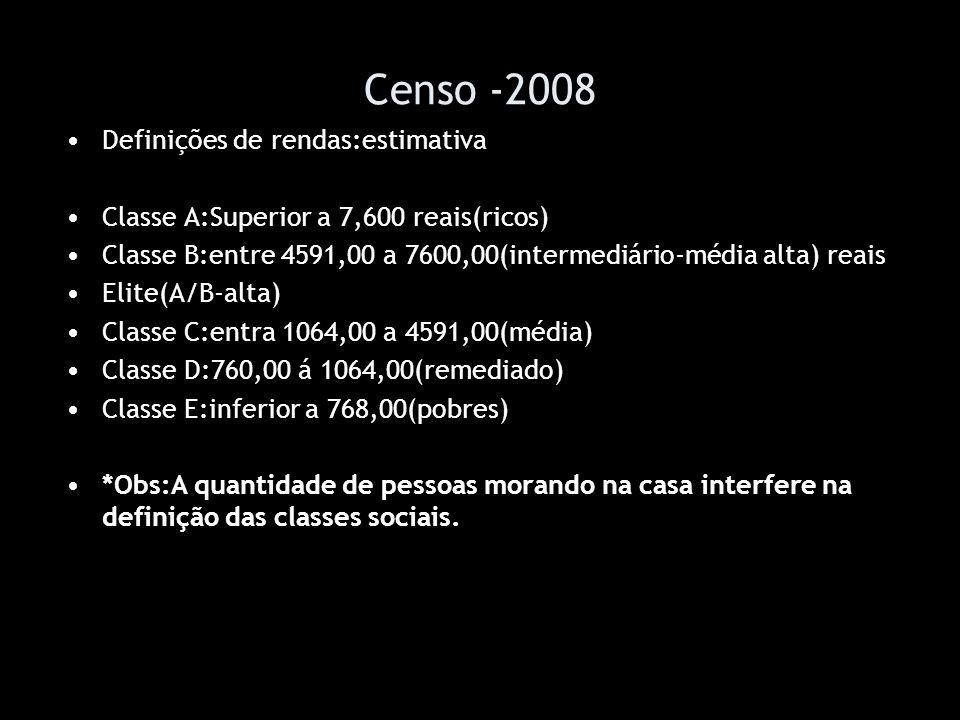 Censo -2008 Definições de rendas:estimativa