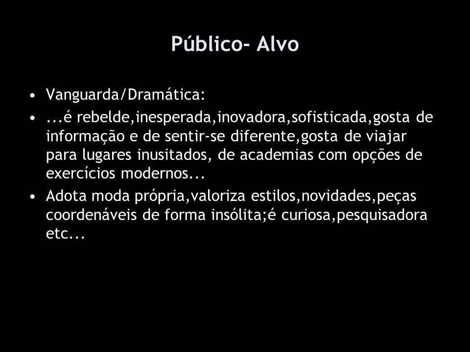 Público- Alvo Vanguarda/Dramática: