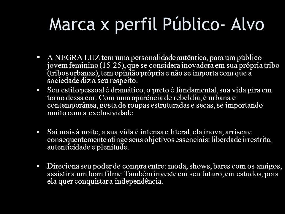 Marca x perfil Público- Alvo