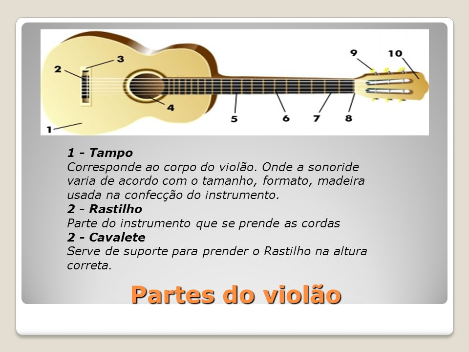 Partes do violão 1 - Tampo