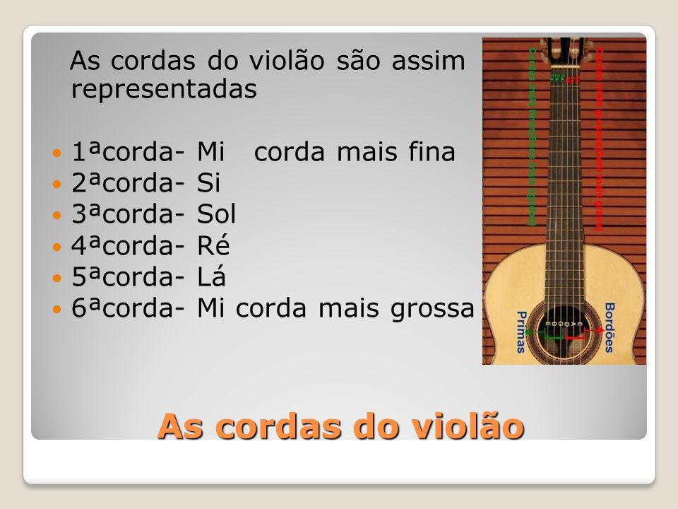 As cordas do violão As cordas do violão são assim representadas