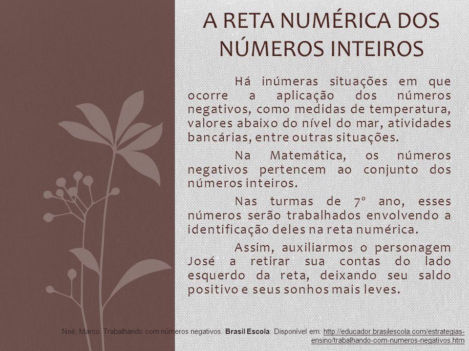 A reta numérica dos números inteiros
