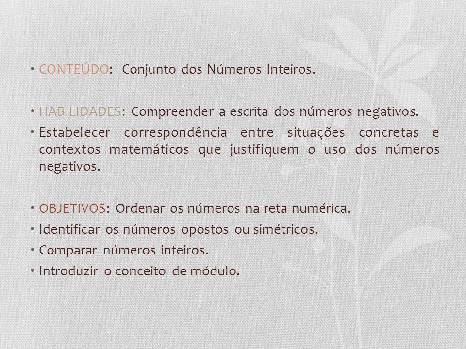 CONTEÚDO: Conjunto dos Números Inteiros.
