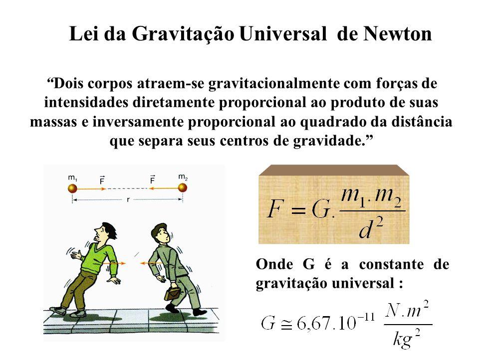 Lei da Gravitação Universal de Newton