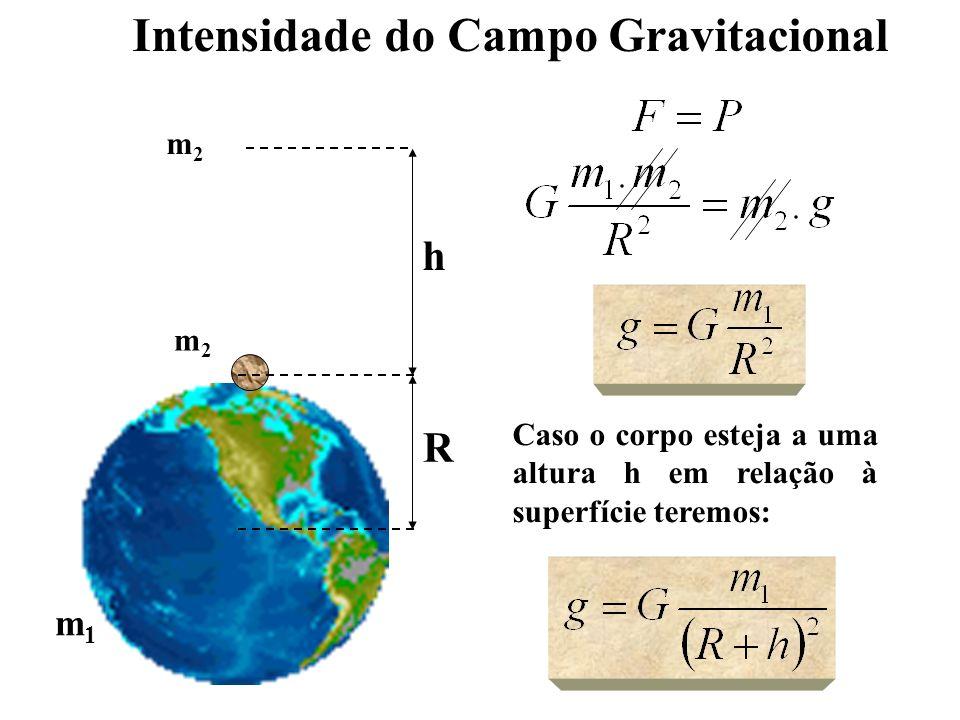 Intensidade do Campo Gravitacional