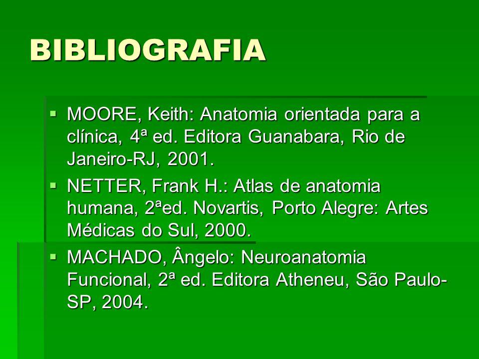 BIBLIOGRAFIA MOORE, Keith: Anatomia orientada para a clínica, 4ª ed. Editora Guanabara, Rio de Janeiro-RJ, 2001.